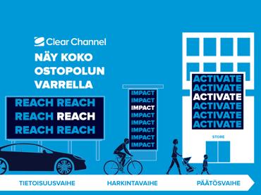 Kuluttajan ostopolun tuntemisesta tehoa kampanjaan: Reach, Impact, Active